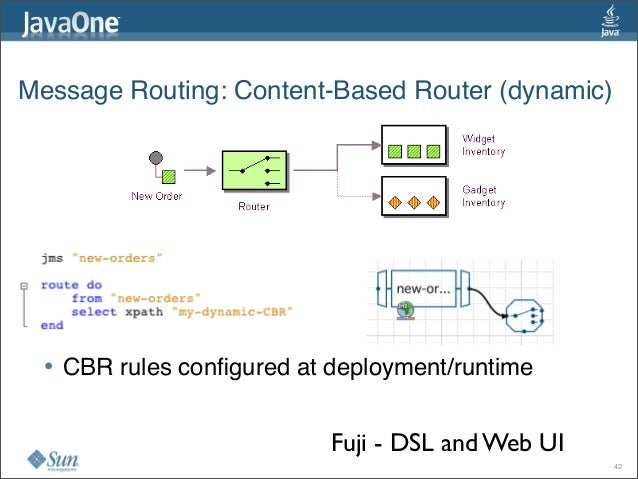 Message Routing:Content-Based Router (dynamic) • CBR rules configured at deployment/runtime Fuji - DSL and Web UI 42