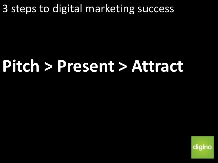 Digital Marketing Online Course Ireland