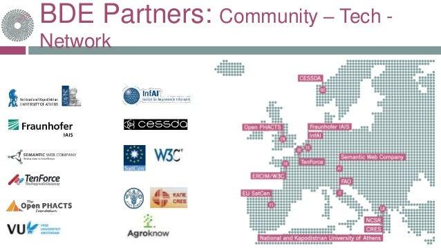 BDE Partners: Community – Tech - Network