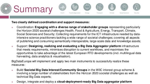 Summary Two clearly defined coordination and support measures:  Coordination: Engaging with a diverse range of stakeholde...
