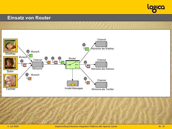 Einsatz von Router Channel Wünsche Ehefrau Sohn Tochter Wunsch Wunsch Wunsch Channel Wünsche der Ehefrau Channel Wünsche d...