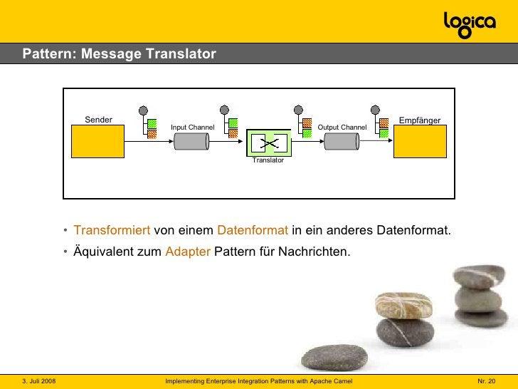 Pattern: Message Translator <ul><li>Transformiert  von einem  Datenformat  in ein anderes Datenformat. </li></ul><ul><li>Ä...