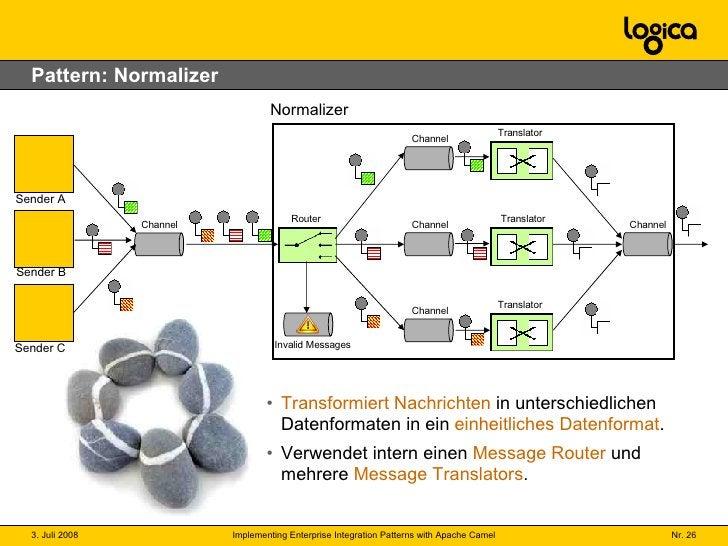 Pattern: Normalizer <ul><li>Transformiert Nachrichten  in unterschiedlichen Datenformaten in ein  einheitliches Datenforma...