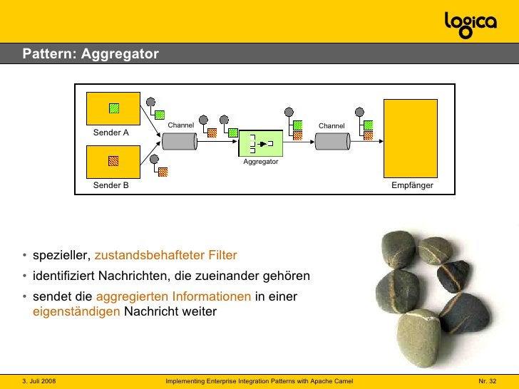 Pattern: Aggregator <ul><li>spezieller,  zustandsbehafteter Filter </li></ul><ul><li>identifiziert Nachrichten, die zueina...