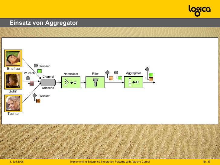 Einsatz von Aggregator Channel Wünsche Ehefrau Sohn Tochter Wunsch Wunsch Wunsch Normalizer Filter Aggregator