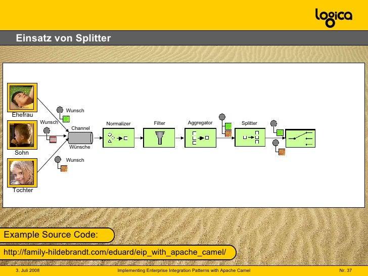 Einsatz von Splitter Channel Wünsche Ehefrau Sohn Tochter Wunsch Wunsch Wunsch Normalizer Filter Aggregator Splitter http:...