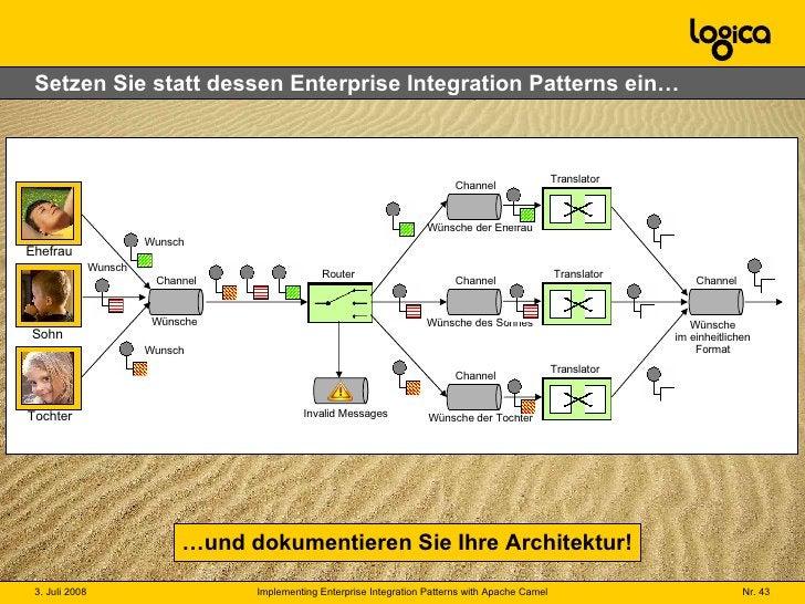 Setzen Sie statt dessen Enterprise Integration Patterns ein… Channel Wünsche Ehefrau Sohn Tochter Wunsch Wunsch Wunsch Cha...