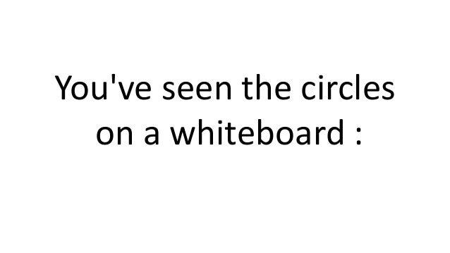 You've seen the circles on a whiteboard :