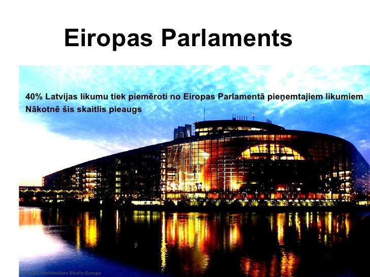 Eiropas Parlaments 40% Latvijas likumu tiek piemēroti no Eiropas Parlamentā pieņemtajiem likumiem Nākotnē šis skaitlis pie...