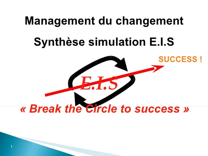 Management du changement Synthèse simulation E.I.S SUCCESS ! « Break the Circle to success » E.I.S