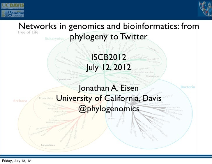 Networks in genomics and bioinformatics: from                      phylogeny to Twitter                                ISC...