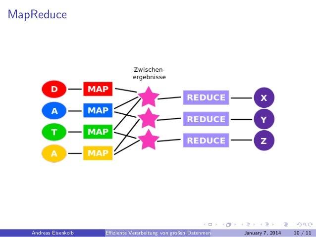 MapReduce  Andreas Eisenkolb  Effiziente Verarbeitung von großen Datenmengen  January 7, 2014  10 / 11