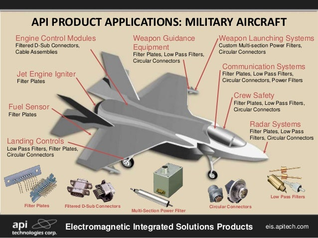 API PRODUCT APPLICATIONS: MILITARY AIRCRAFT Filter Plates Filtered D-Sub Connectors Circular Connectors Jet Engine Igniter...
