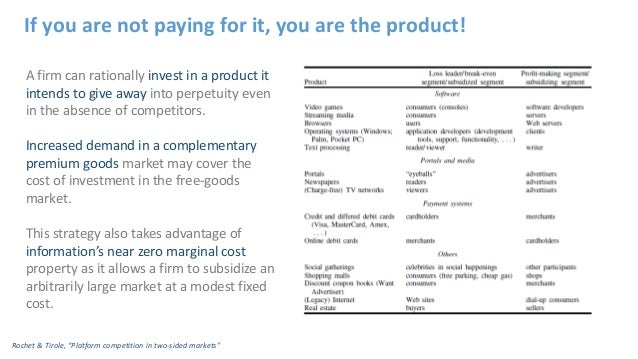 """Rochet & Tirole, """"Platform competition in two-sided markets"""" A firm can rationally invest in a product it intends to give ..."""