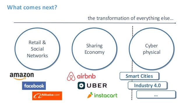 What comes next? Retail & Social Networks Sharing Economy Cyber physical the transformation of everything else… Smart Citi...