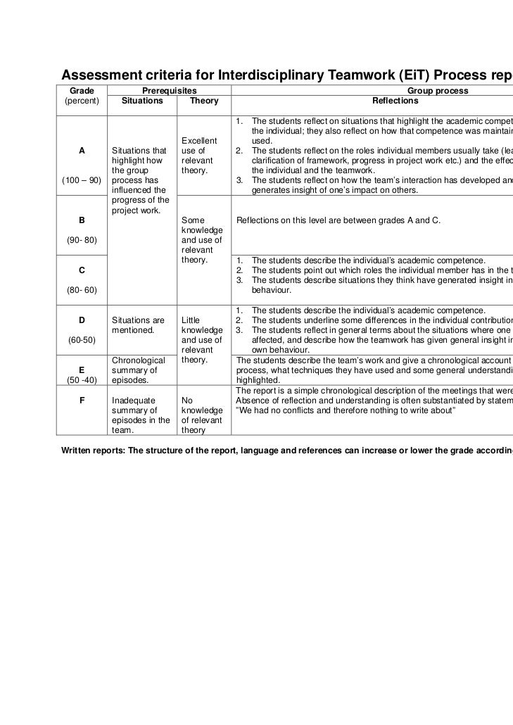 Assessment criteria for Interdisciplinary Teamwork (EiT) Process report Grade              Prerequisites                  ...