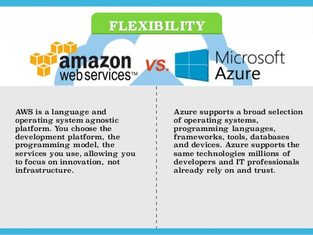 comparing the similarities and differences between the network operating systems microsoft windows n Microsoft windows vs linux microsoft windows is an operating system produced by microsoft in fact, they have a series of operating systems under this name (ie windows xp, windows vista, windows 7,) linux is technically a kernel a kernel is the central component of many operating systems however, we are mostly comfortable in using the [.