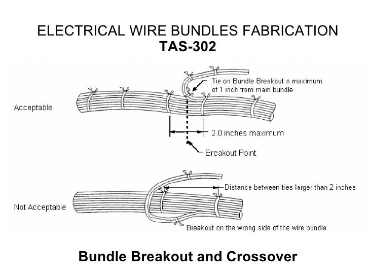 Electrical Wire Bundle : Training for electrical harness equipment and their usage