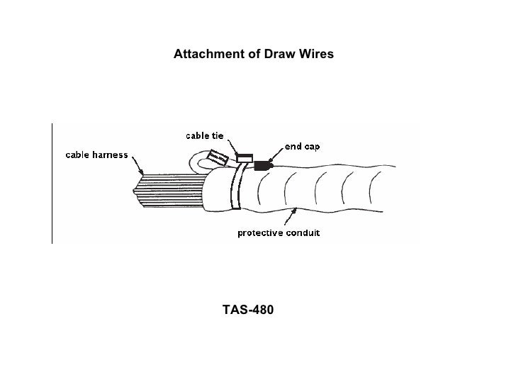 training for electrical harness equipment and their usage by derya mi u2026
