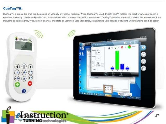 Turning technologies dualboard 1279 | hsm 360.