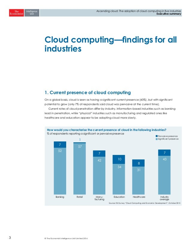 Cloud computing penetration