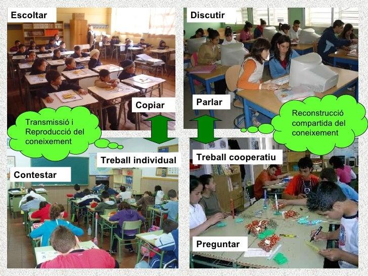 Eivissa 2 Metodologies I Avaluació Slide 2