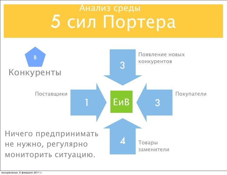 Еда и красота стратегия компании курсовая  7