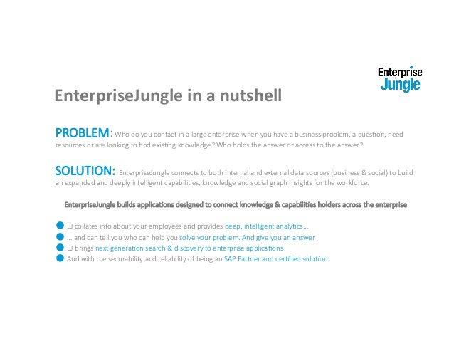 EnterpriseJungle - Knowledge & Capabilities Platform Slide 3