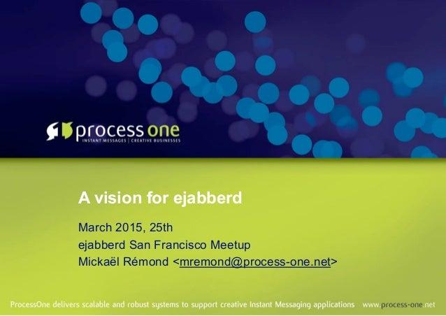 A vision for ejabberd March 2015, 25th ejabberd San Francisco Meetup Mickaël Rémond <mremond@process-one.net>