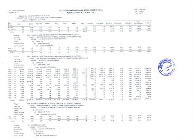 Ejec comprom &marc pres oct120001 Slide 3