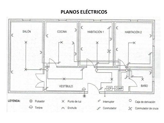 Ejecución De La Instalación Eléctrica