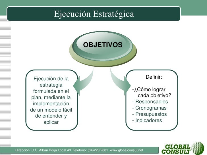 EjecuciónEstratégica<br />OBJETIVOS<br /> Definir:<br /><ul><li>¿Cómo lograr  </li></ul>    cada objetivo?<br />- Responsa...