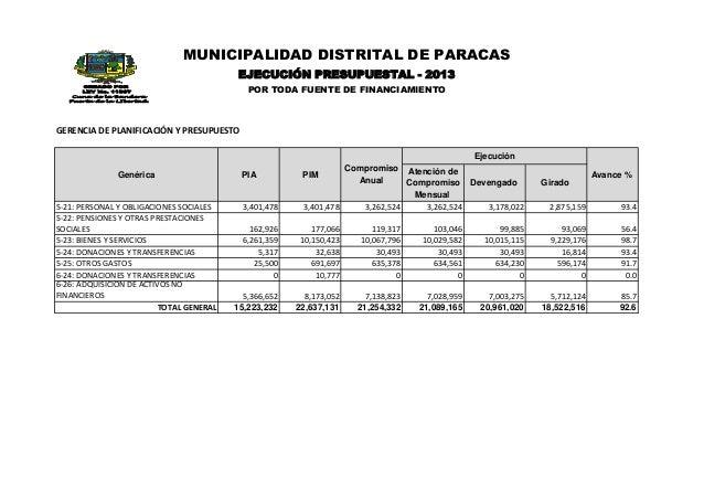 MUNICIPALIDAD DISTRITAL DE PARACAS P IS  U PER  CO  D IS T  RITO  DE  CA PA RA  S  EJECUCIÓN PRESUPUESTAL - 2013 POR TODA ...