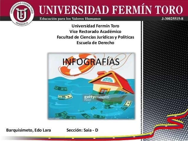 Universidad Fermín Toro Vice Rectorado Académico Facultad de Ciencias Jurídicas y Políticas Escuela de Derecho INFOGRAFÍAS...