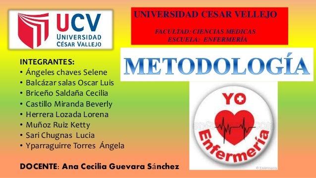 UNIVERSIDAD CESAR VELLEJO FACULTAD: CIENCIAS MEDICAS ESCUELA: ENFERMERÍA INTEGRANTES: • Ángeles chaves Selene • Balcázar s...