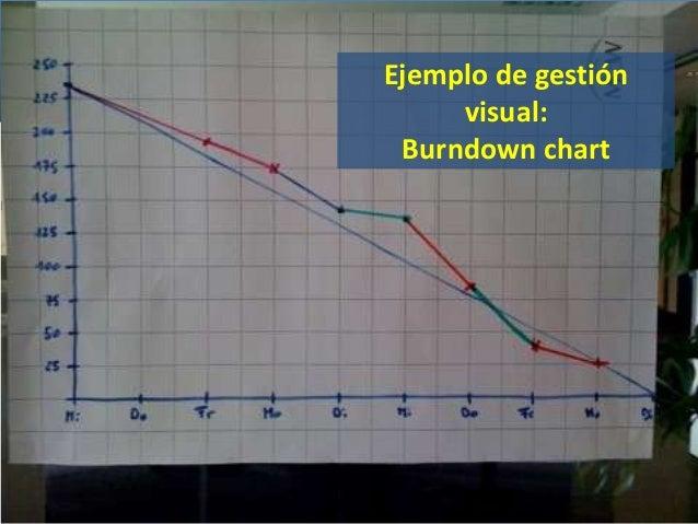 Ventajas • Felicidad • Visualización de valor • Cumplimiento de objetivos • Motivación • Compromiso • Colaboración • Mejor...