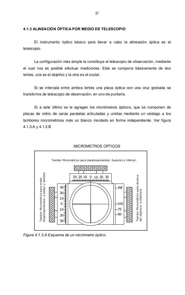 comparadores de caratula pdf