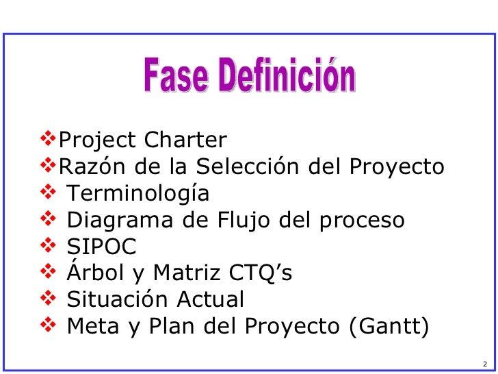 Ejemplo Lean SMED Slide 2