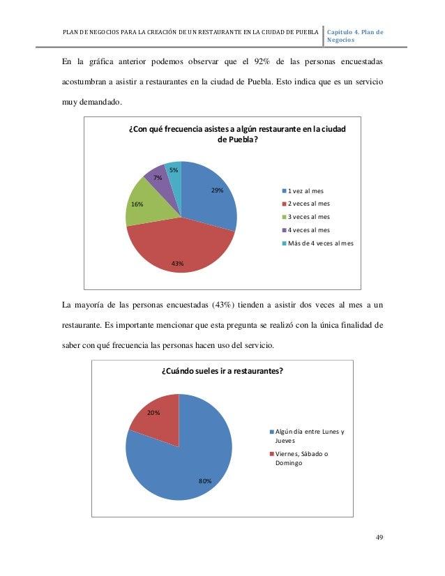 Plan de negocios de un restaurante pdf for Plan de negocios ejemplo pdf