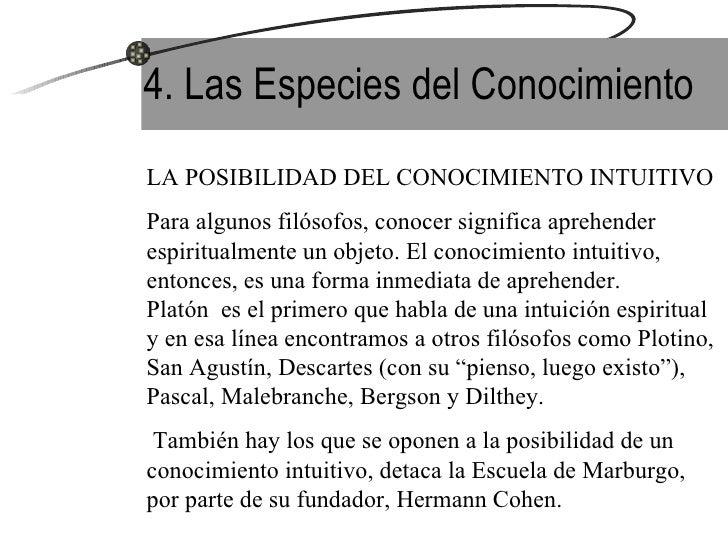 4. Las Especies del Conocimiento LA POSIBILIDAD DEL CONOCIMIENTO INTUITIVO Para algunos filósofos, conocer significa apreh...