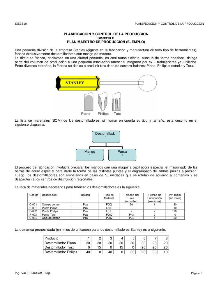 SIS3310                                                                                   PLANIFICACION Y CONTROL DE LA PR...