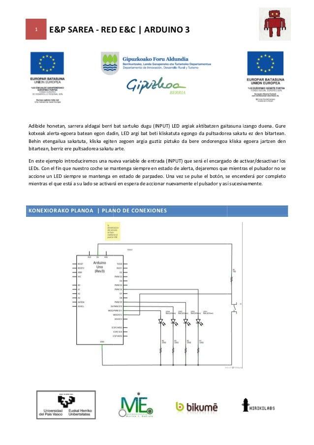 1  E&P SAREA - RED E&C | ARDUINO 3  Adibide honetan, sarrera aldagai berri bat sartuko dugu (INPUT) LED argiak aktibatzen ...