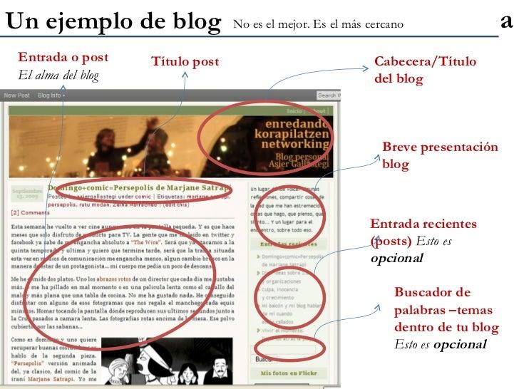 Ejemplo Blog Slide 2