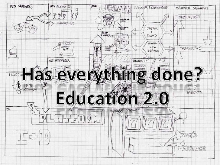 Has everything done?<br />Education 2.0<br />