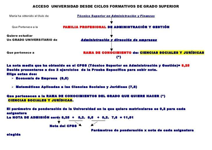 Ejemplo de acceso a la Universidad desde CFGS