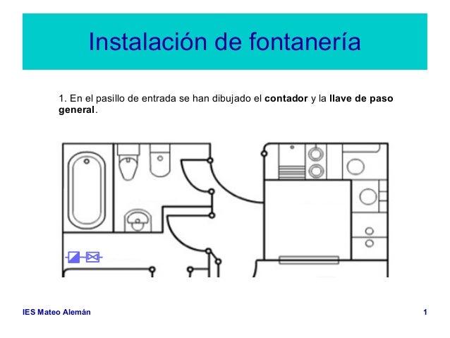 Ejemplo de instalaci n de fontaner a for La proveedora de fontaneria