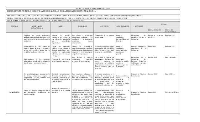 PLAN DE MEJORAMIENTO AÑO 2009 ENTIDAD TERRITORIAL: SECRETARIA DE DESARROLLO DE LA EDUCACION DEPARTAMENTAL INSTITUCION DEPA...