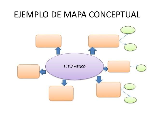 Ejemplos De Mapa Conceptual.Ejemplo De Mapa Conceptual