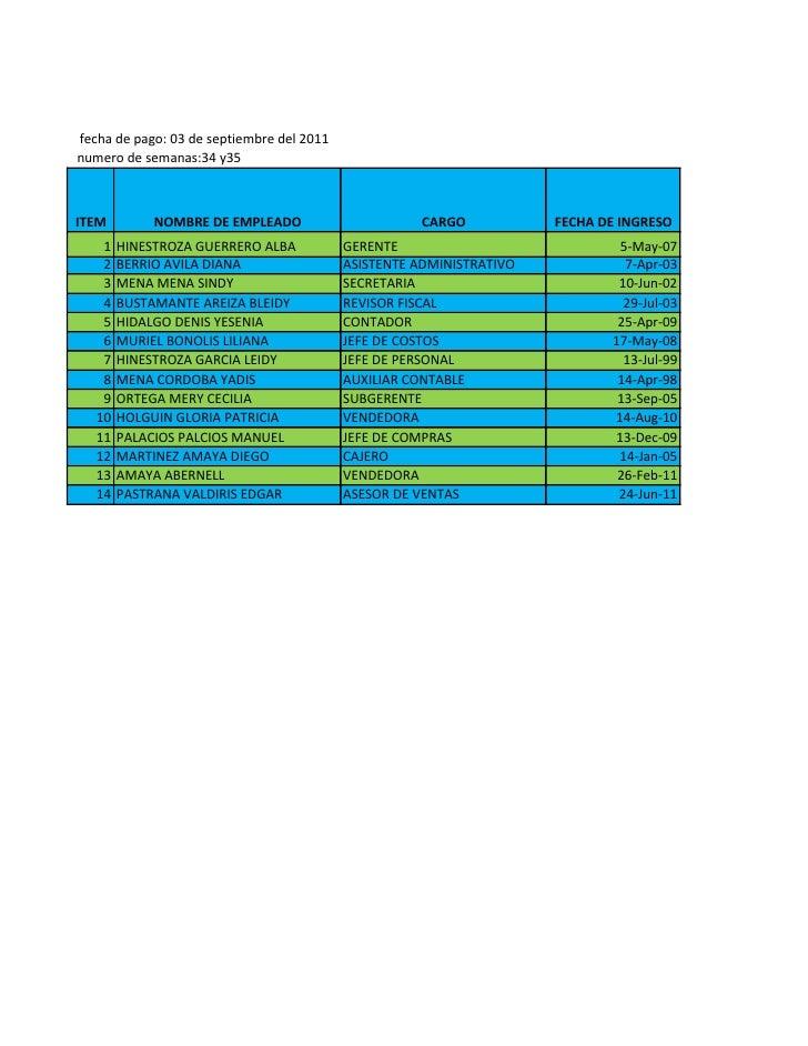 ALfecha de pago: 03 de septiembre del 2011numero de semanas:34 y35ITEM         NOMBRE DE EMPLEADO                      CAR...