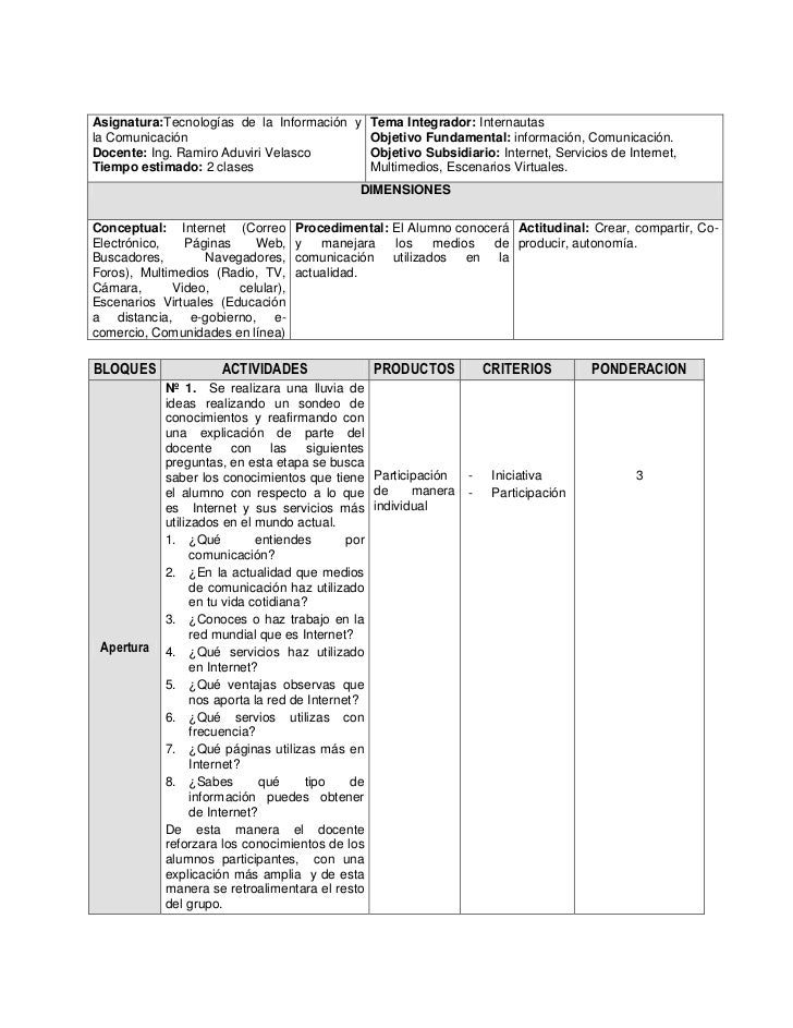 Asignatura: Tecnologías de la Información y la Comunicación  Docente: Ing. Ramiro Aduviri Velasco Tiempo estimado: 2 clase...